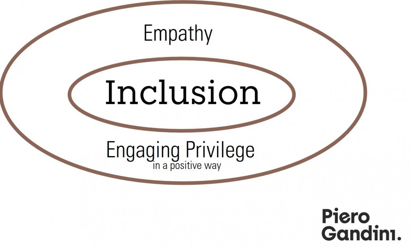 Privilege (I)